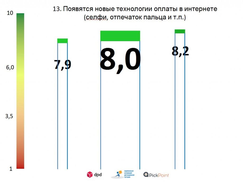 «Новые финансовые технологии уже сейчас входят в нашу жизнь и уже завтра  могут появиться еще более продвинутые варианты оплаты. Однако в России  несмотря на ... 45d73f58e0c