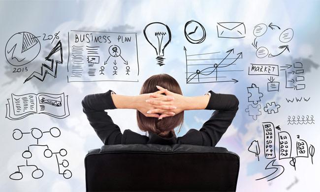 бизнес план планирование деятельности
