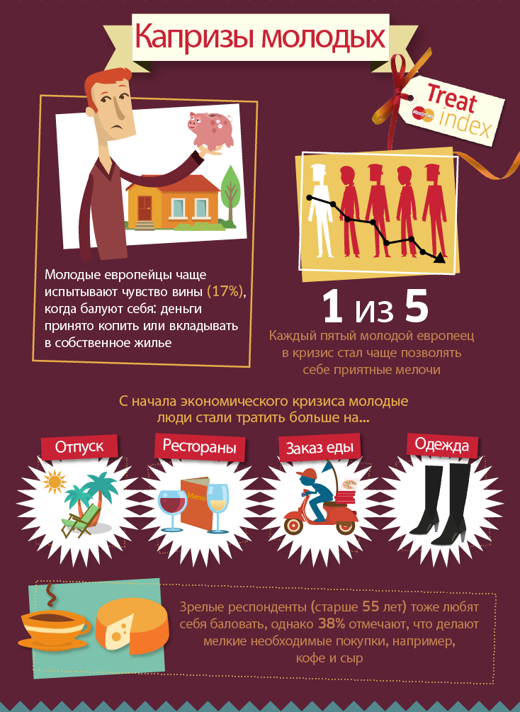 MasterCard Treat Index Infographics_Page 2.png