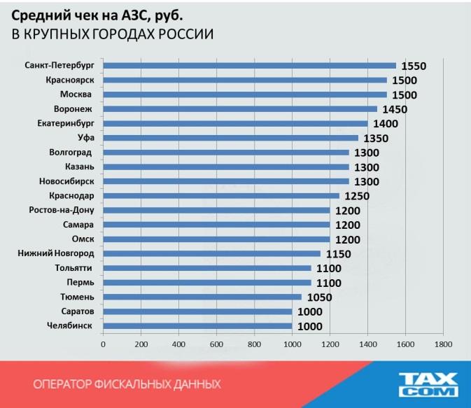 Как получить статус многодетной семьи в московской области по временной регистрации